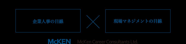 マッケンの転職支援の強み